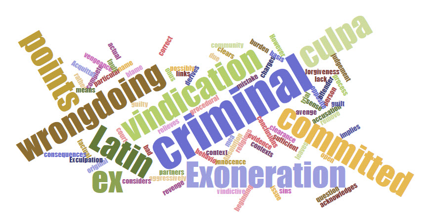 A word cloud from this essay